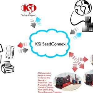 ksi-seedconnex-graphic